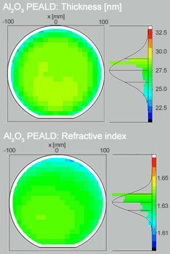 Atomic Layer Deposition Amp Peald Systems By Sentech